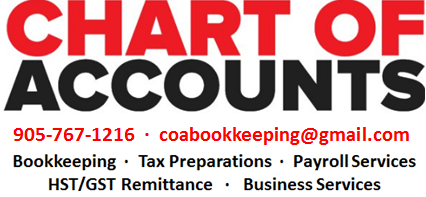 Chart of Accounts Bookkeeping & Business Services